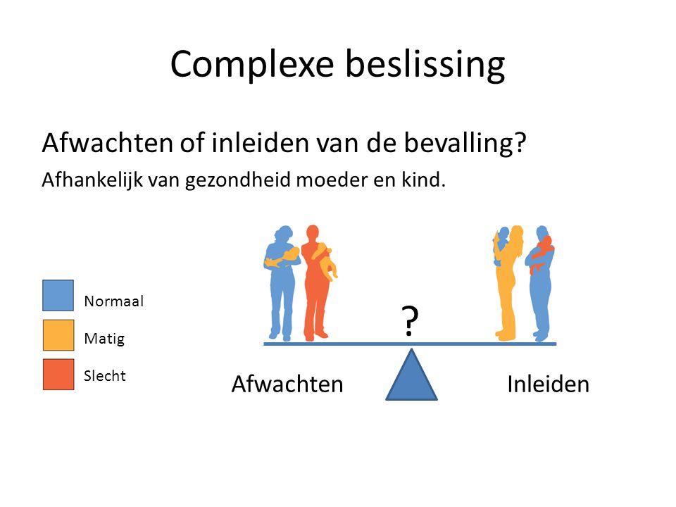 Complexe beslissing Afwachten of inleiden van de bevalling.