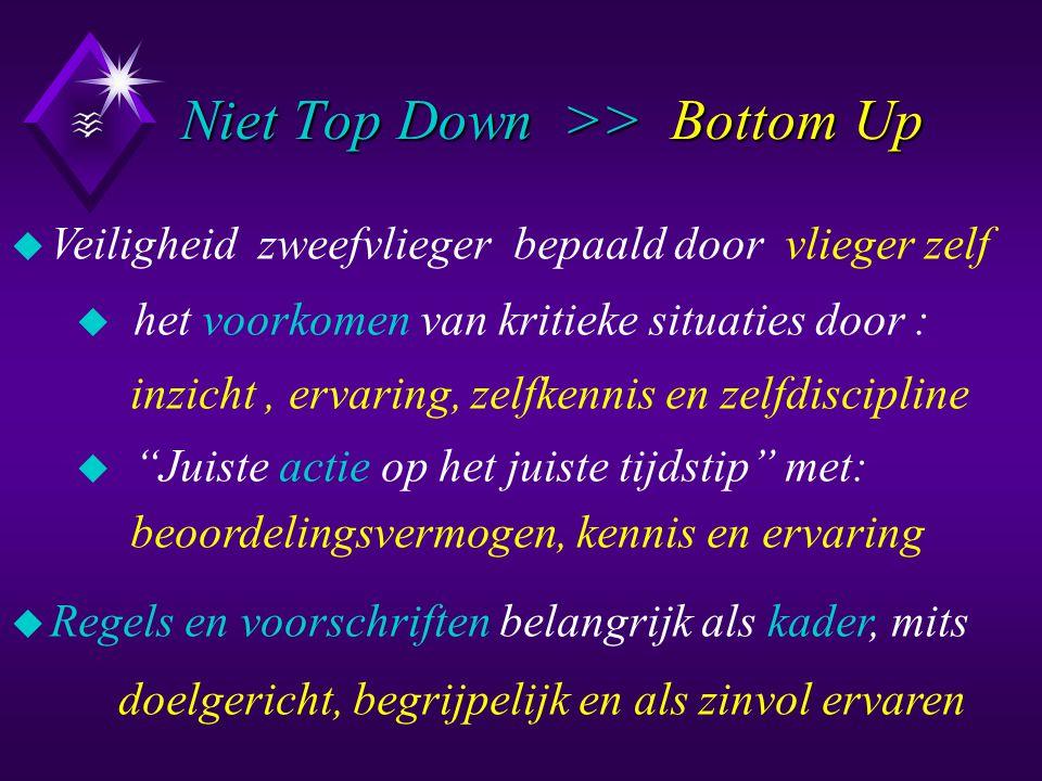 Niet Top Down >> Bottom Up Niet Top Down >> Bottom Up u Veiligheid zweefvlieger bepaald door vlieger zelf u het voorkomen van kritieke situaties door : inzicht, ervaring, zelfkennis en zelfdiscipline u Juiste actie op het juiste tijdstip met: beoordelingsvermogen, kennis en ervaring u Regels en voorschriften belangrijk als kader, mits doelgericht, begrijpelijk en als zinvol ervaren