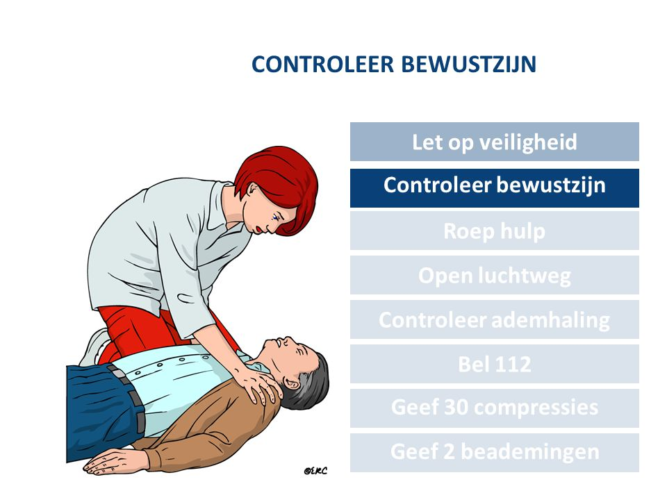 CONTROLEER BEWUSTZIJN Let op veiligheid Controleer bewustzijn Roep hulp Open luchtweg Controleer ademhaling Bel 112 Geef 30 compressies Geef 2 beademi