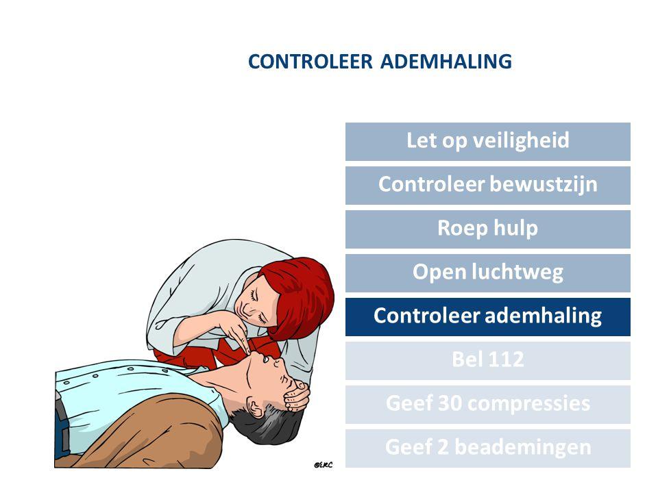CONTROLEER ADEMHALING Let op veiligheid Controleer bewustzijn Roep hulp Open luchtweg Controleer ademhaling Bel 112 Geef 30 compressies Geef 2 beademi