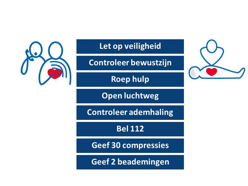 Let op veiligheid Controleer bewustzijn Roep hulp Open luchtweg Controleer ademhaling Bel 112 Geef 30 compressies Geef 2 beademingen