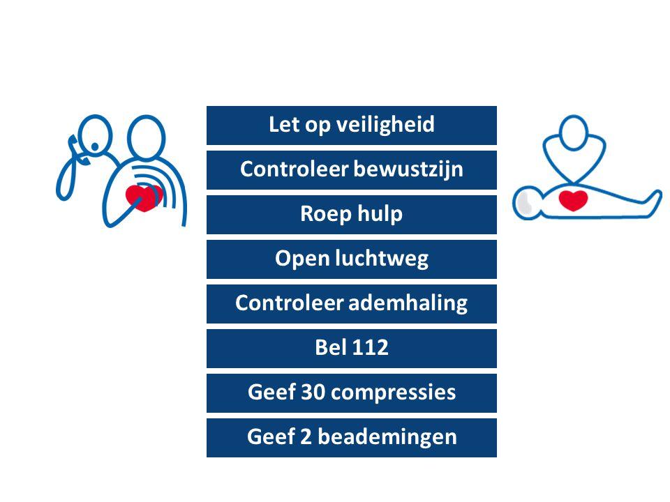 GEEF 30 COMPRESSIES Let op veiligheid Controleer bewustzijn Roep hulp Open luchtweg Controleer ademhaling Bel 112 Geef 30 compressies Geef 2 beademingen