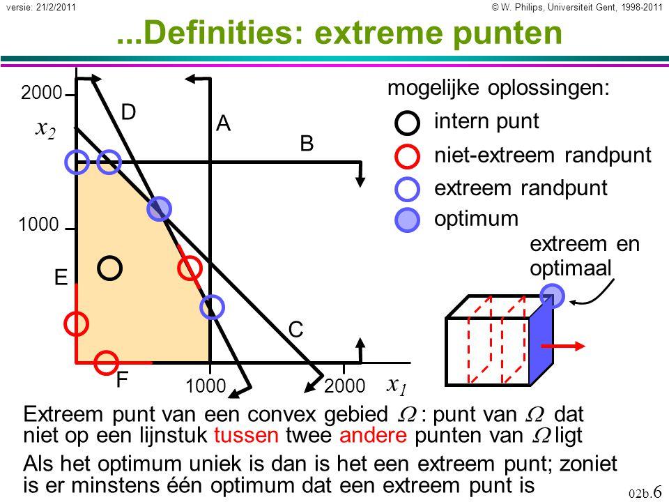© W. Philips, Universiteit Gent, 1998-2011versie: 21/2/2011 02b. 6...Definities: extreme punten Als het optimum uniek is dan is het een extreem punt;