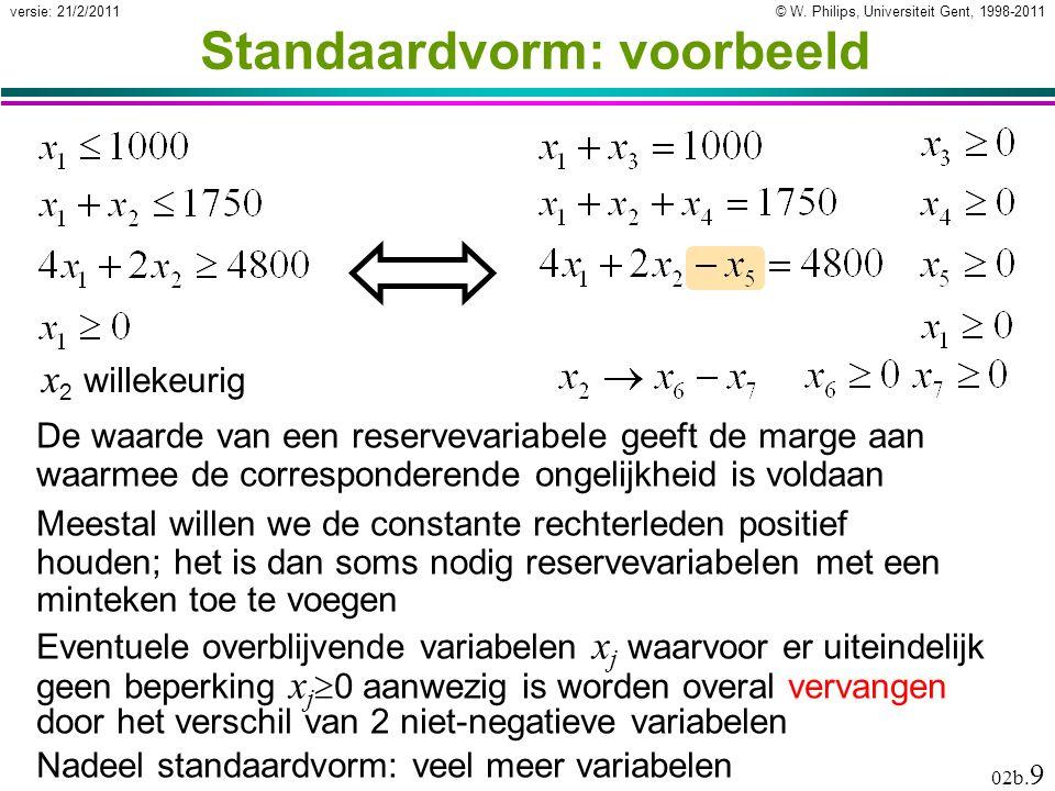 © W. Philips, Universiteit Gent, 1998-2011versie: 21/2/2011 02b. 9 Standaardvorm: voorbeeld De waarde van een reservevariabele geeft de marge aan waar