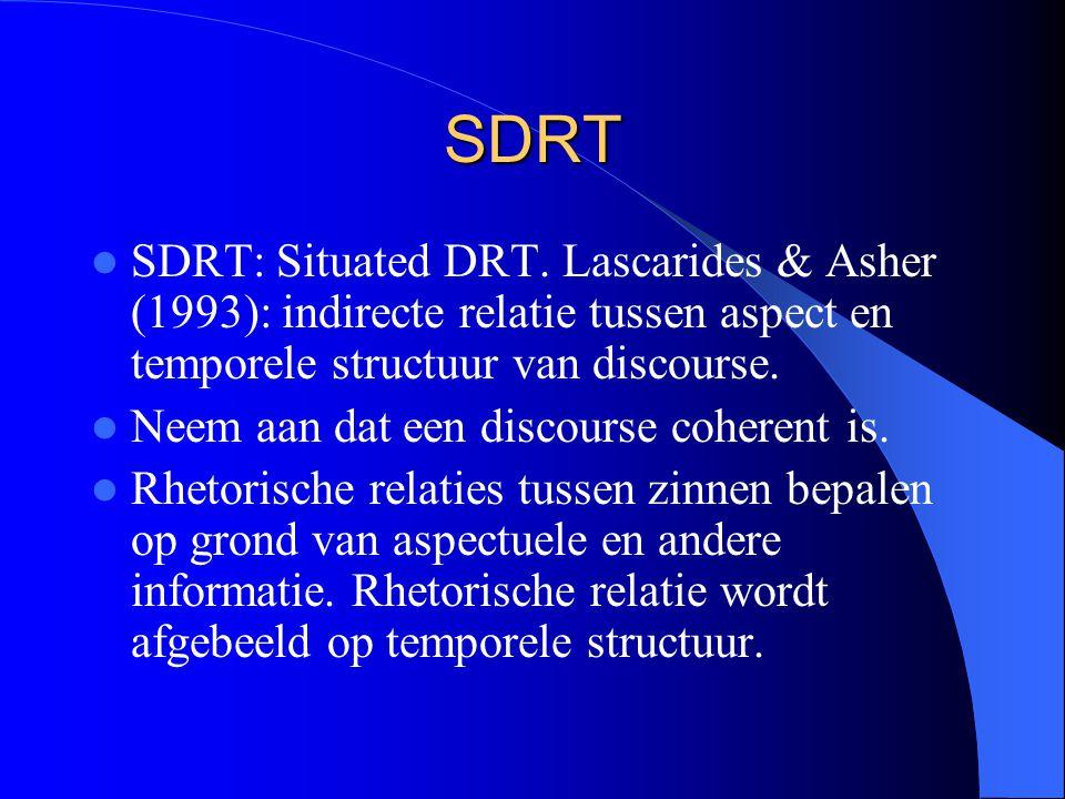 SDRT SDRT: Situated DRT.