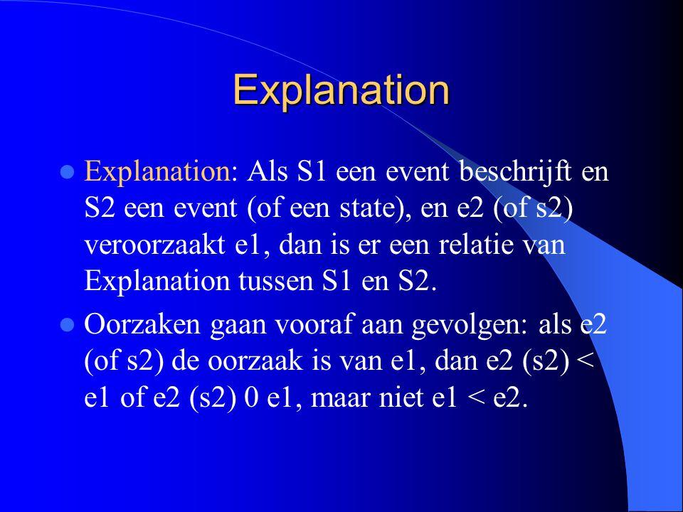 Explanation Explanation: Als S1 een event beschrijft en S2 een event (of een state), en e2 (of s2) veroorzaakt e1, dan is er een relatie van Explanation tussen S1 en S2.