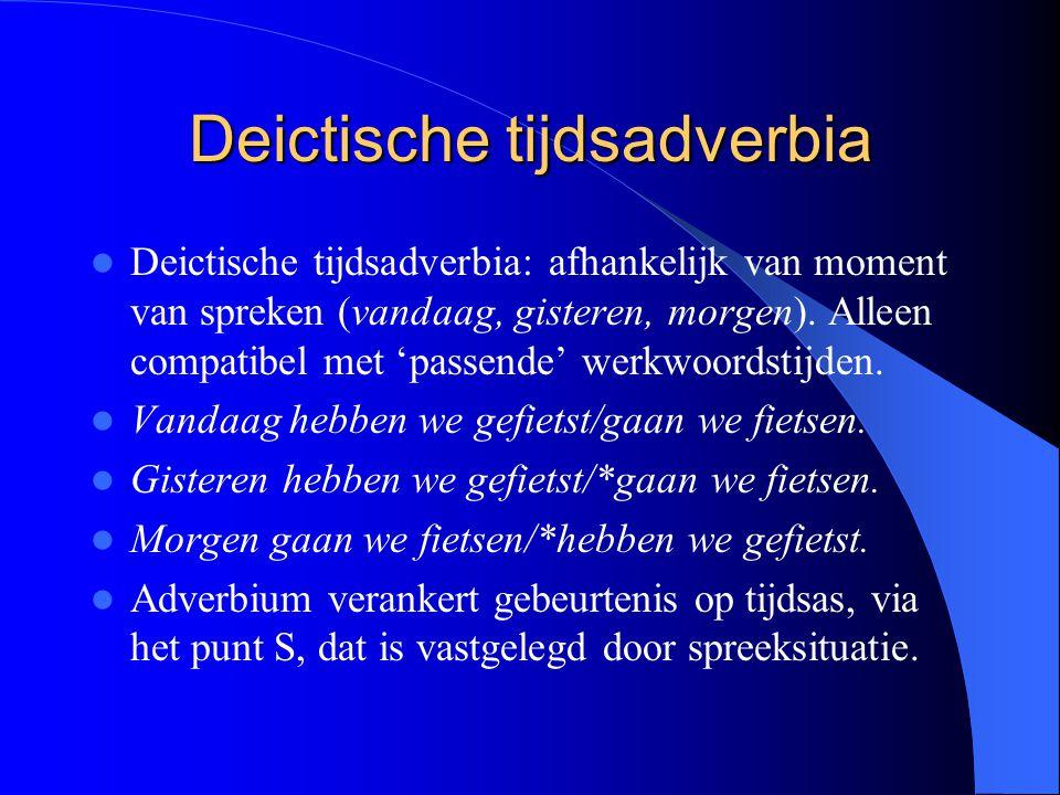Cyclische adverbia I Cyclische adverbia: eerstvolgende/laatste instantiatie van punt/interval gedefinieerd in cyclus van 24 uur, week, jaarkalender (om zes uur, op donderdag, in de lente, met Kerst).