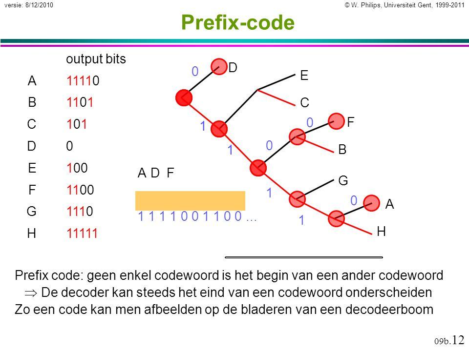 © W. Philips, Universiteit Gent, 1999-2011versie: 8/12/2010 09b. 12 Prefix-code Prefix code: geen enkel codewoord is het begin van een ander codewoord