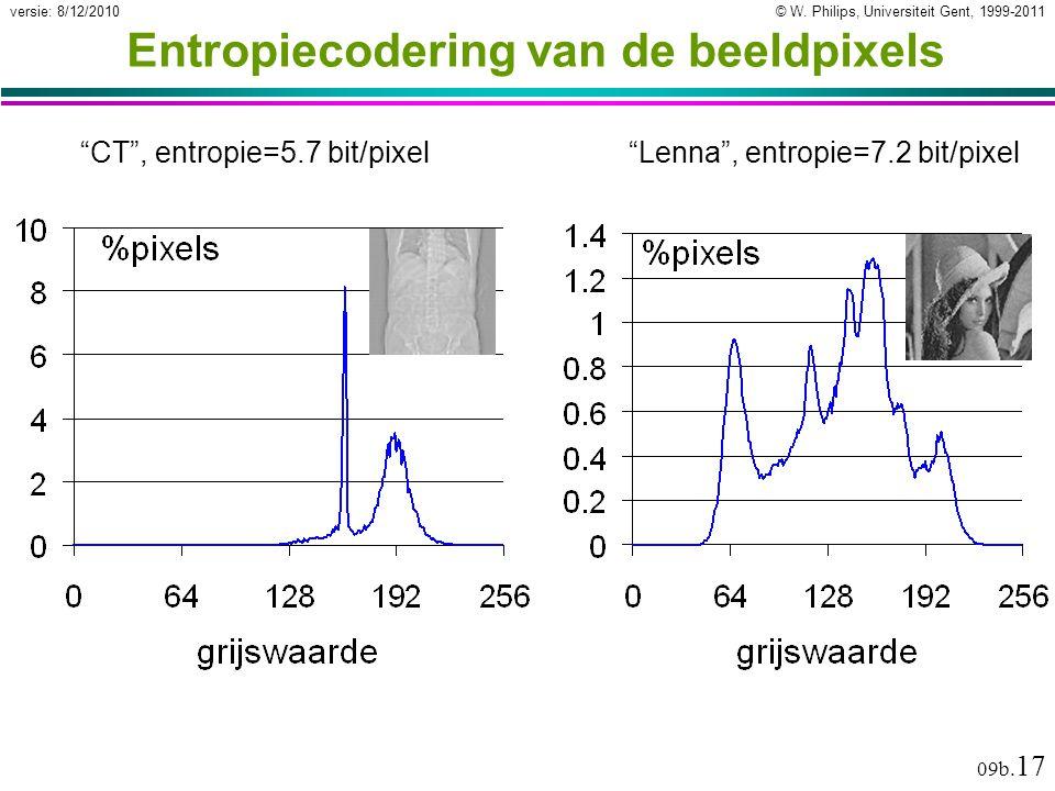 """© W. Philips, Universiteit Gent, 1999-2011versie: 8/12/2010 09b. 17 Entropiecodering van de beeldpixels """"Lenna"""", entropie=7.2 bit/pixel""""CT"""", entropie="""