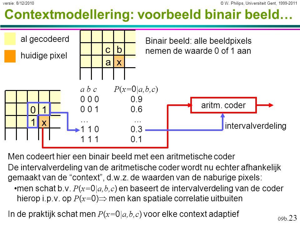 © W. Philips, Universiteit Gent, 1999-2011versie: 8/12/2010 09b. 23 al gecodeerd huidige pixel a bc x Binair beeld: alle beeldpixels nemen de waarde 0