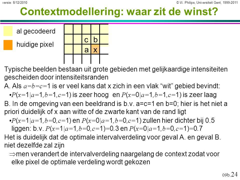 © W. Philips, Universiteit Gent, 1999-2011versie: 8/12/2010 09b. 24 al gecodeerd huidige pixel a bc x Contextmodellering: waar zit de winst? Typische