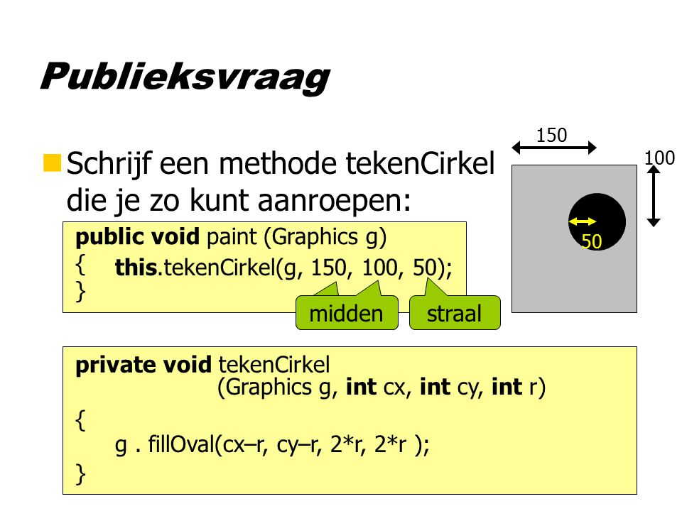 Publieksvraag nSchrijf een methode tekenCirkel die je zo kunt aanroepen: public void paint (Graphics g) { } this.tekenCirkel(g, 150, 100, 50); midden straal 150 100 50 private void tekenCirkel { } g.