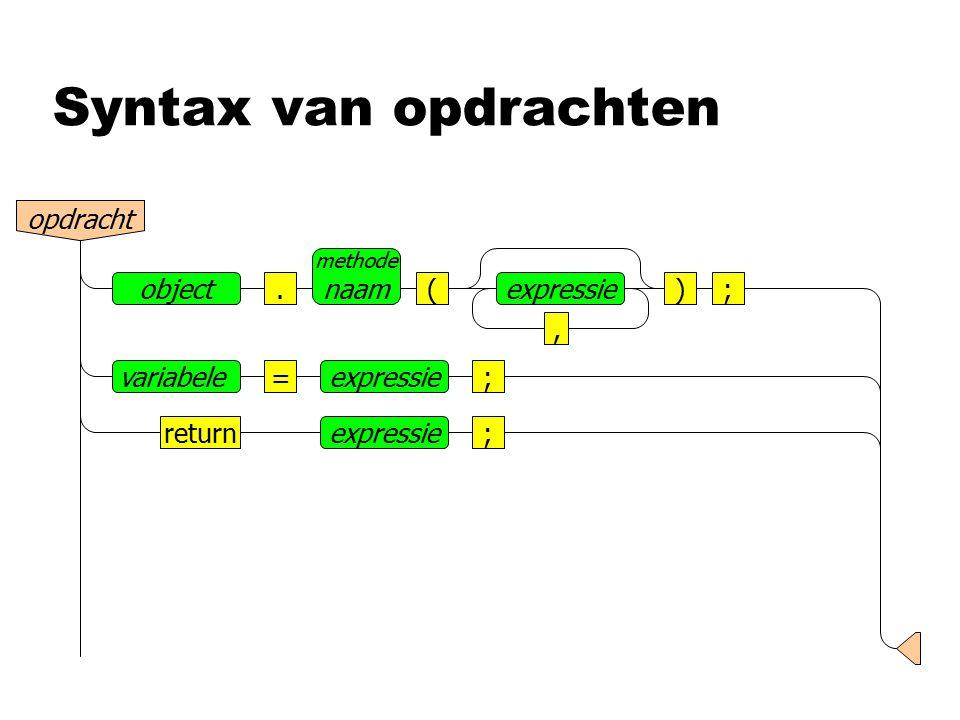 Syntax van opdrachten =variabeleexpressie; opdracht object.(), ;expressie methode naam returnexpressie;