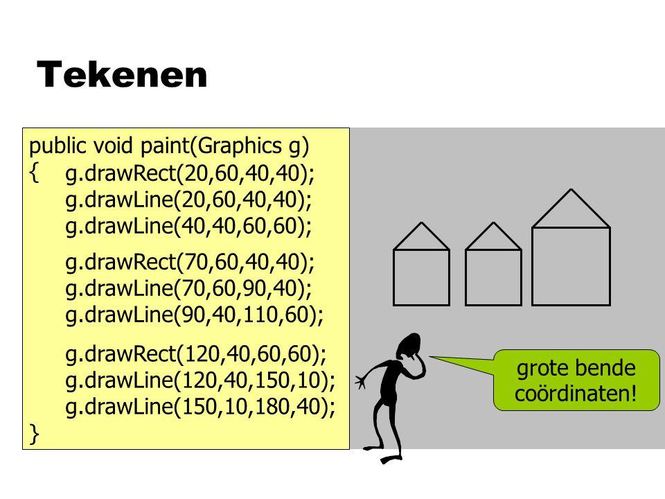 Tekenen g.drawRect(20,60,40,40); g.drawLine(20,60,40,40); g.drawLine(40,40,60,60); g.drawRect(70,60,40,40); g.drawLine(70,60,90,40); g.drawLine(90,40,110,60); g.drawRect(120,40,60,60); g.drawLine(120,40,150,10); g.drawLine(150,10,180,40); public void paint(Graphics g) { } grote bende coördinaten!
