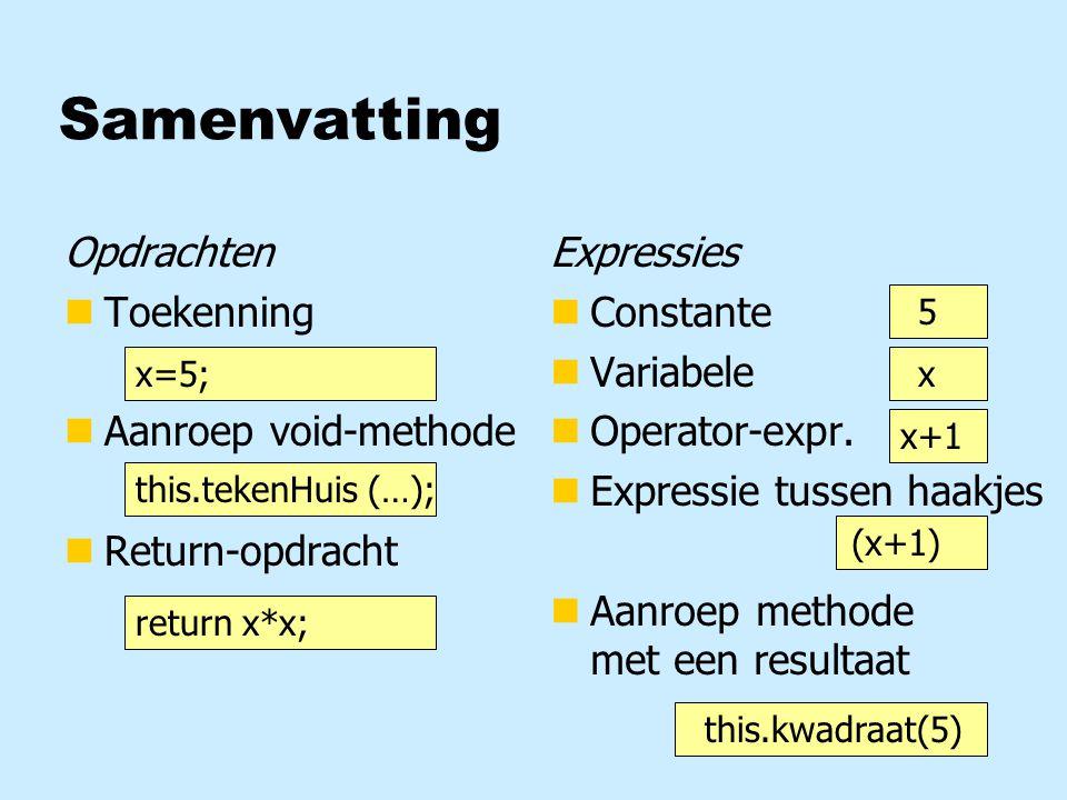 Expressies n Constante n Variabele n Operator-expr. n Expressie tussen haakjes n Aanroep methode met een resultaat Opdrachten nToekenning nAanroep voi