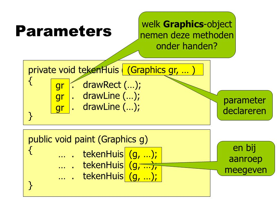 Parameters …. drawRect (…); …. drawLine (…); ….
