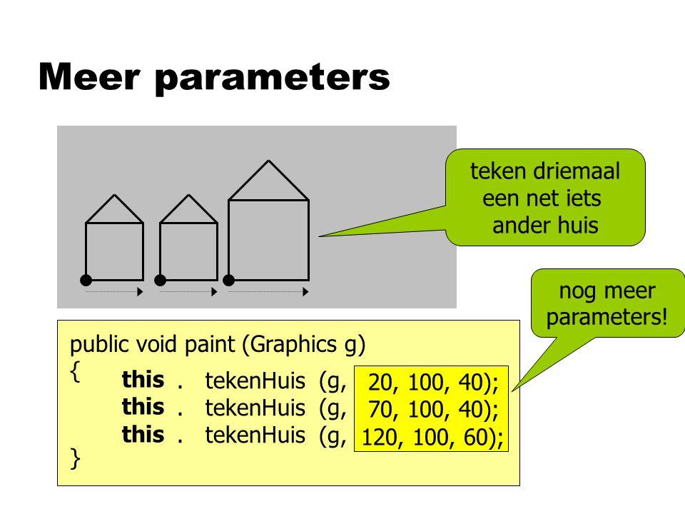 Meer parameters } …. tekenHuis (…); …. tekenHuis (…); …. tekenHuis (…); (g, …); public void paint (Graphics g) { this this this teken driemaal een net