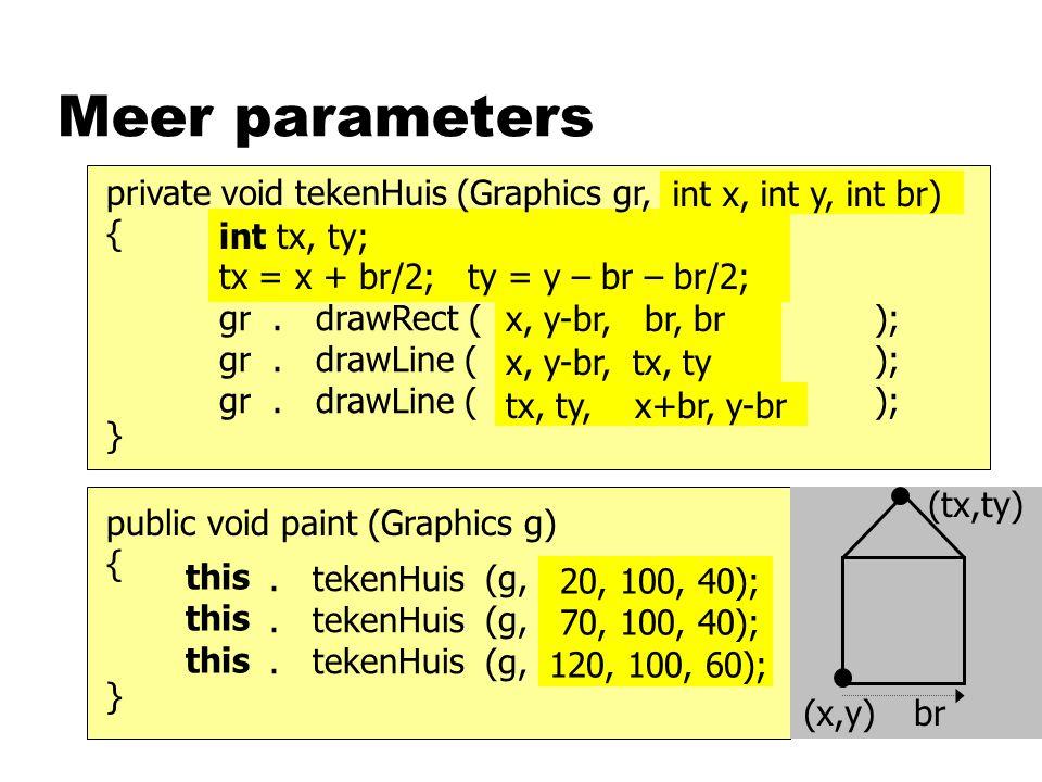 Meer parameters } …. tekenHuis (…); …. tekenHuis (…); ….