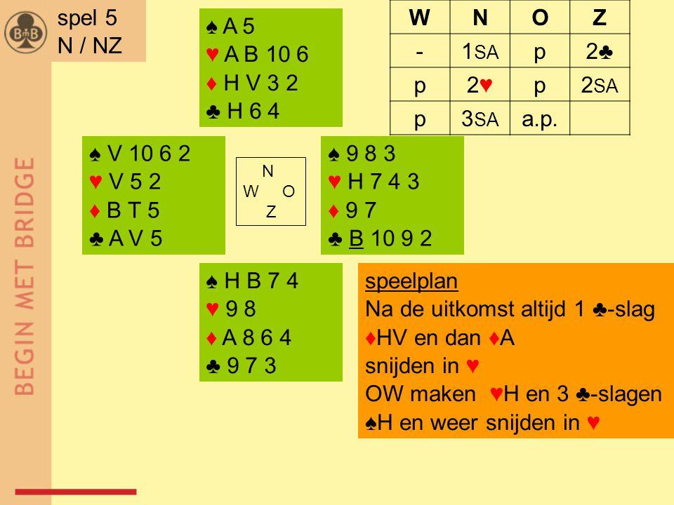 ♠ V 10 6 2 ♥ V 5 2 ♦ B T 5 ♣ A V 5 ♠ 9 8 3 ♥ H 7 4 3 ♦ 9 7 ♣ B 10 9 2 N W O Z ♠ H B 7 4 ♥ 9 8 ♦ A 8 6 4 ♣ 9 7 3 ♠ A 5 ♥ A B 10 6 ♦ H V 3 2 ♣ H 6 4 spel 5 N / NZ WNOZ -1 SA p2♣2♣ p2♥2♥p2 SA p3 SA a.p.
