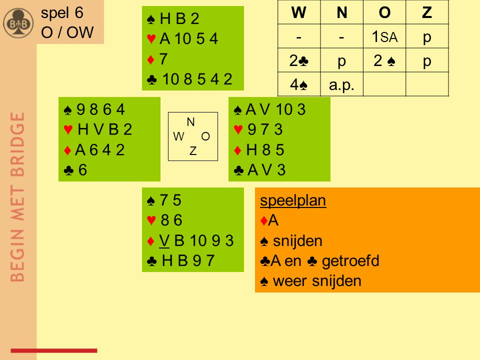 ♠ 9 8 6 4 ♥ H V B 2 ♦ A 6 4 2 ♣ 6 ♠ A V 10 3 ♥ 9 7 3 ♦ H 8 5 ♣ A V 3 N W O Z ♠ 7 5 ♥ 8 6 ♦ V B 10 9 3 ♣ H B 9 7 ♠ H B 2 ♥ A 10 5 4 ♦ 7 ♣ 10 8 5 4 2 sp