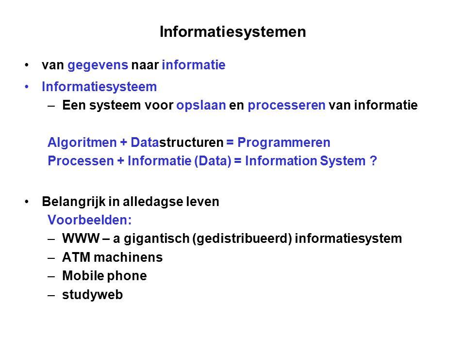 Informatiesystemen van gegevens naar informatie Informatiesysteem –Een systeem voor opslaan en processeren van informatie Algoritmen + Datastructuren