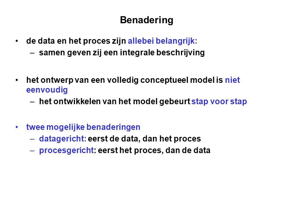 Benadering de data en het proces zijn allebei belangrijk: – samen geven zij een integrale beschrijving het ontwerp van een volledig conceptueel model