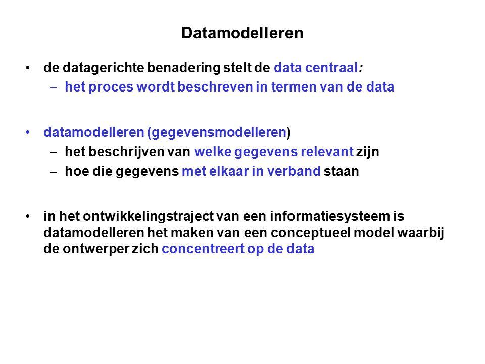 Datamodelleren de datagerichte benadering stelt de data centraal: – het proces wordt beschreven in termen van de data datamodelleren (gegevensmodeller