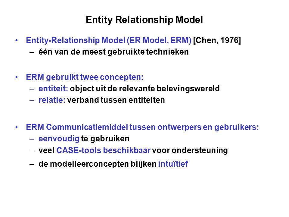 Entity Relationship Model Entity-Relationship Model (ER Model, ERM) [Chen, 1976] – één van de meest gebruikte technieken ERM gebruikt twee concepten:
