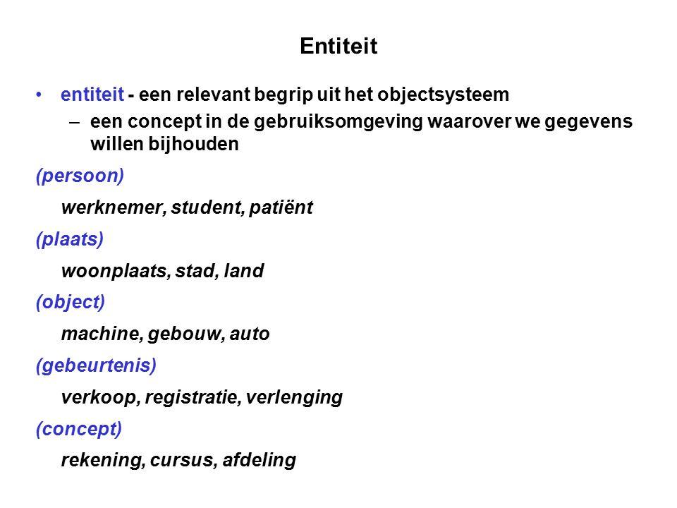 Entiteit entiteit - een relevant begrip uit het objectsysteem – een concept in de gebruiksomgeving waarover we gegevens willen bijhouden (persoon) wer