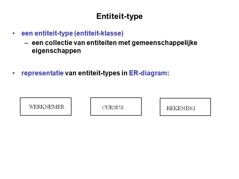 Entiteit-type een entiteit-type (entiteit-klasse) – een collectie van entiteiten met gemeenschappelijke eigenschappen representatie van entiteit-types