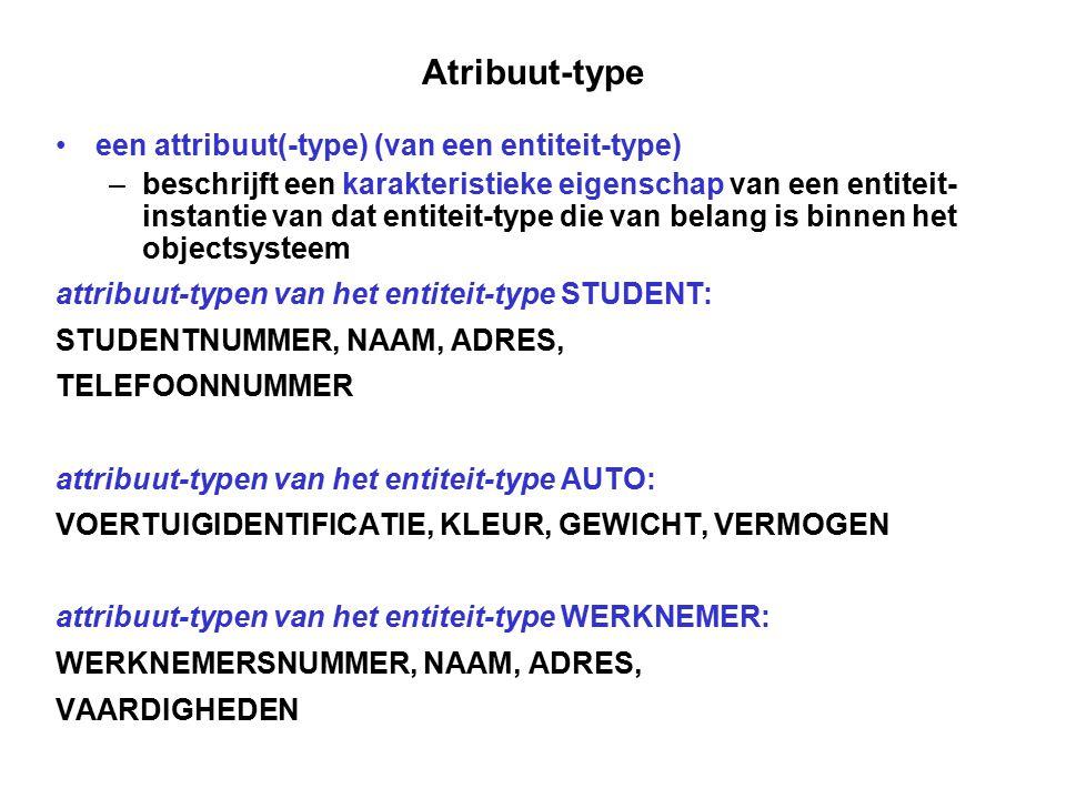 Atribuut-type een attribuut(-type) (van een entiteit-type) – beschrijft een karakteristieke eigenschap van een entiteit- instantie van dat entiteit-ty