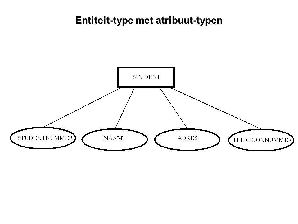 Entiteit-type met atribuut-typen