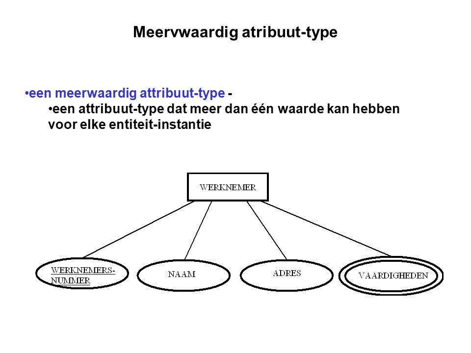 Meervwaardig atribuut-type een meerwaardig attribuut-type - een attribuut-type dat meer dan één waarde kan hebben voor elke entiteit-instantie