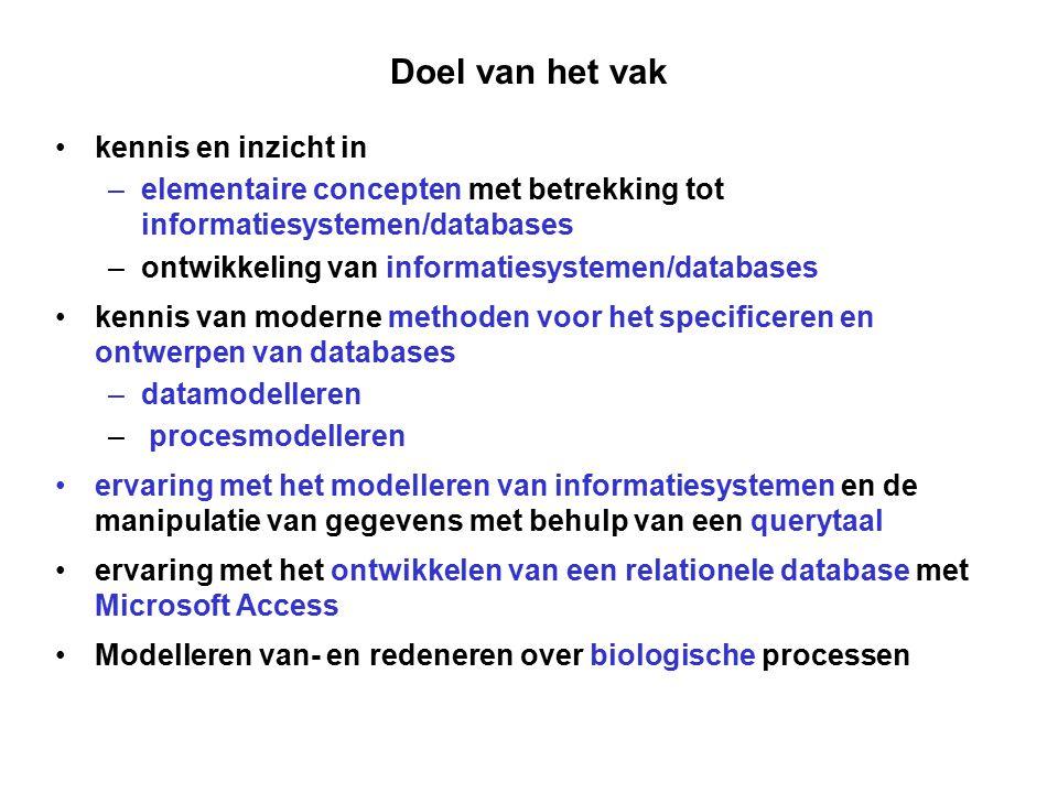 Onderwerpen college Informatiesystemen, Databases Datamodelleren, Entiteit-relatie model Database modelleren, Relationeel model Querytalen, SQL Database implementeren, Microsoft Access Procesmodelleren, – formele modelen, Petri netten, verificatie – Analogie biologische – computationele/berekenings processen http://www.win.tue.nl/~dragan/8C020 http://www.win.tue.nl/~dragan/8C020/8C020-2006.html (vorig jaar)