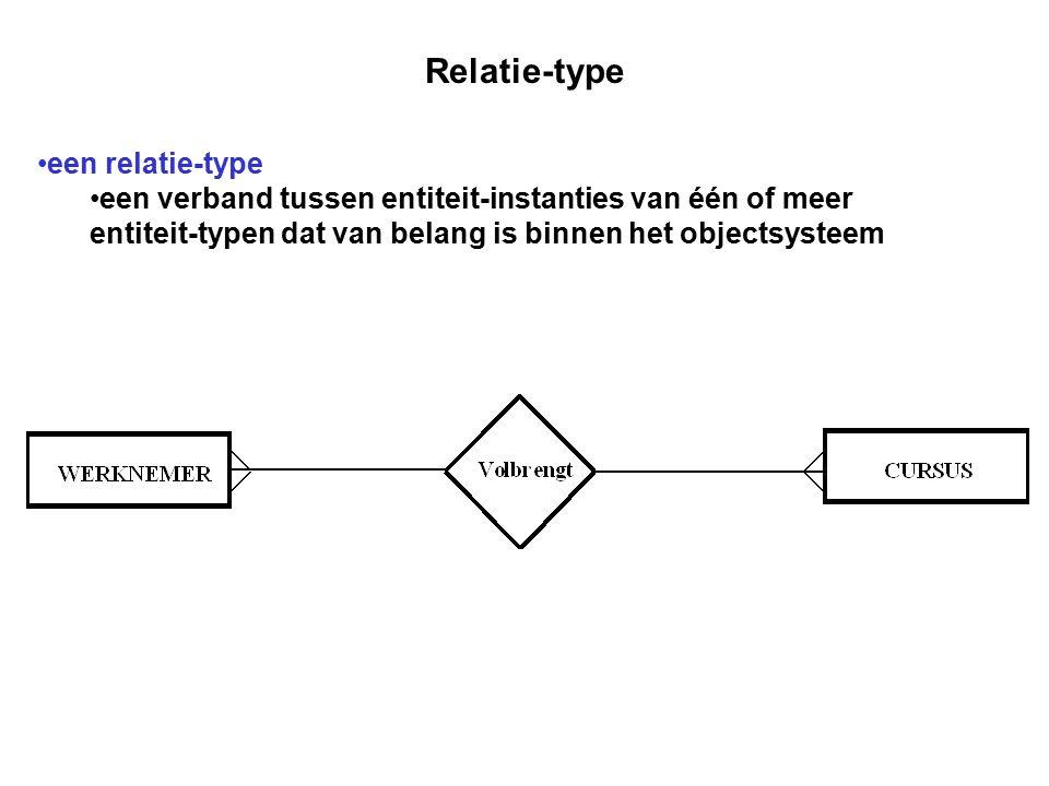 Relatie-type een relatie-type een verband tussen entiteit-instanties van één of meer entiteit-typen dat van belang is binnen het objectsysteem