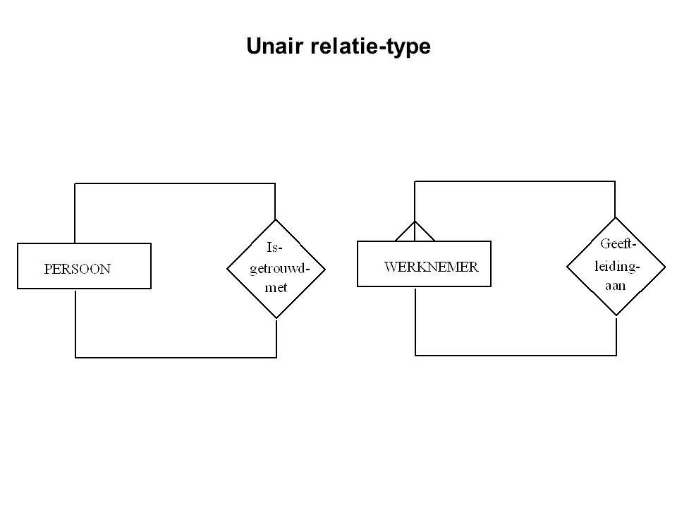 Unair relatie-type