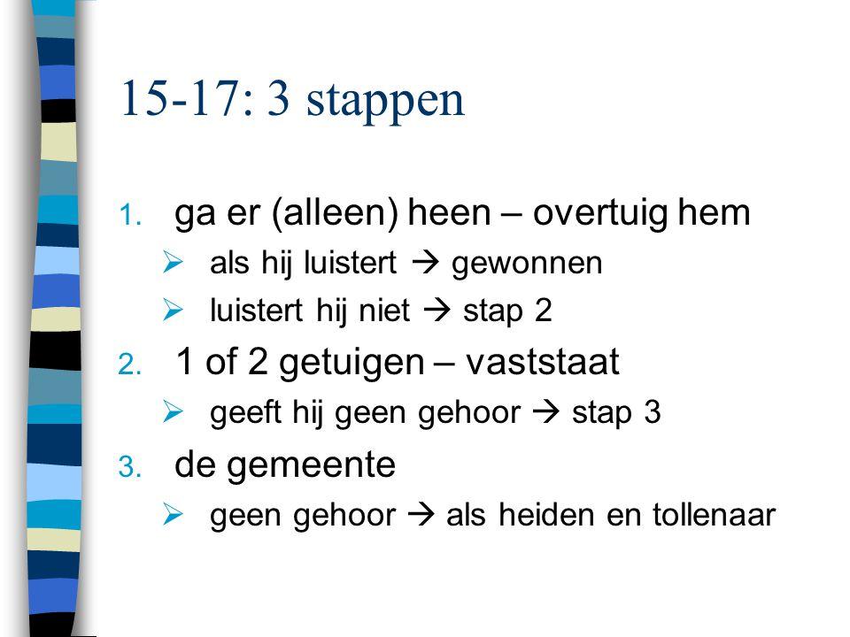 15-17: 3 stappen 1.