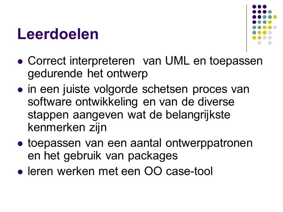 Organisatie OOS Leerdoelen Leerproces Activiteiten Afronding Informatie http://intranet.hi.fontys.nl/users/hem/