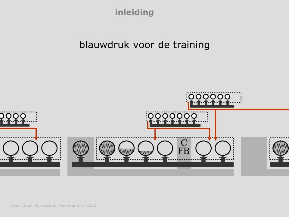 blauwdruk voor de training C FB Otec, Open Universiteit Nederland © 2002 inleiding