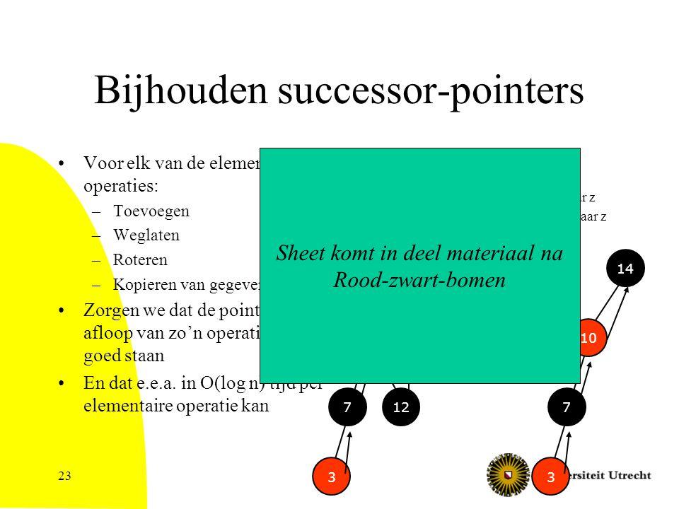 23 Bijhouden successor-pointers Voor elk van de elementaire operaties: –Toevoegen –Weglaten –Roteren –Kopieren van gegevens Zorgen we dat de pointers