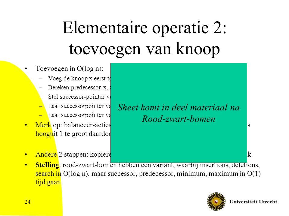 24 Elementaire operatie 2: toevoegen van knoop Toevoegen in O(log n): –Voeg de knoop x eerst toe –Bereken predecessor x, zeg y –Stel successor-pointer