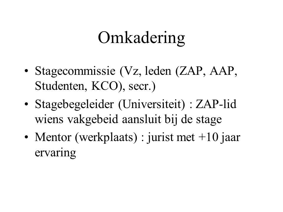 Quotering 3 luiken : - stage werkplaats door mentor : 1/2 - juridisch werkstuk door stagebegeleider : 1/4 - interactieve werkcolleges door stagebegeleider : 1/4