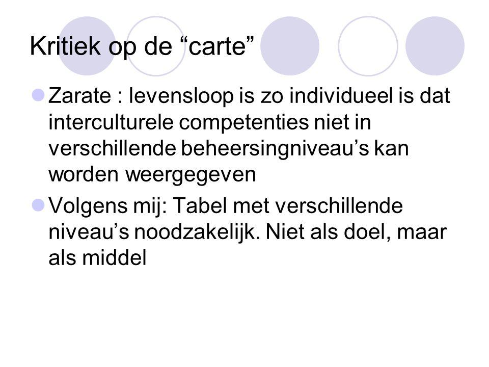 Kritiek op de carte Zarate : levensloop is zo individueel is dat interculturele competenties niet in verschillende beheersingniveau's kan worden weergegeven Volgens mij: Tabel met verschillende niveau's noodzakelijk.
