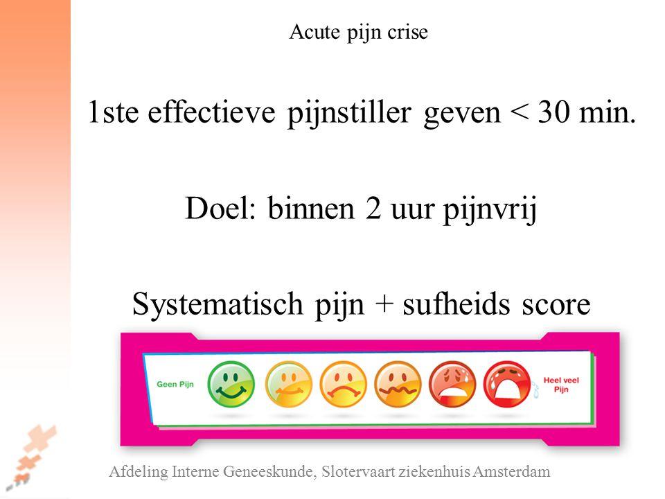 1ste effectieve pijnstiller geven < 30 min.
