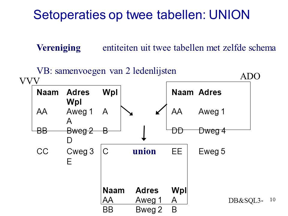 DB&SQL3- 10 Setoperaties op twee tabellen: UNION Verenigingentiteiten uit twee tabellen met zelfde schema VB: samenvoegen van 2 ledenlijsten NaamAdres