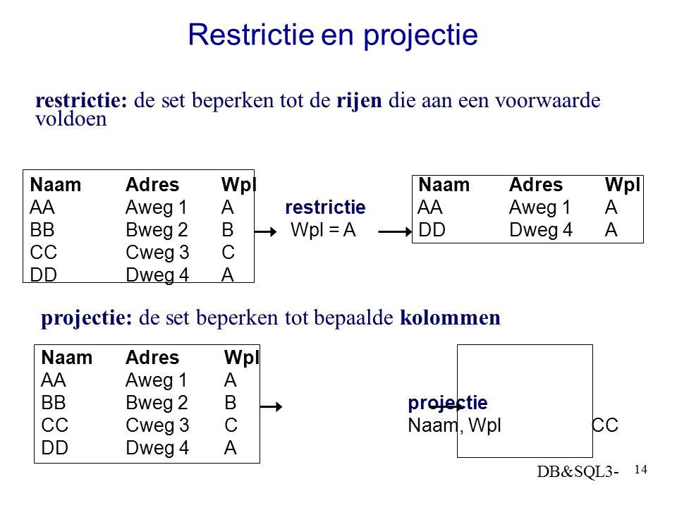 DB&SQL3- 14 Restrictie en projectie restrictie: de set beperken tot de rijen die aan een voorwaarde voldoen NaamAdresWpl AAAweg 1A restrictie AAAweg 1