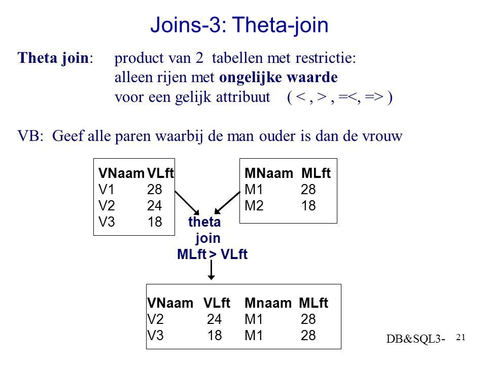 DB&SQL3- 21 Joins-3: Theta-join Theta join: product van 2 tabellen met restrictie: alleen rijen met ongelijke waarde voor een gelijk attribuut (, = )