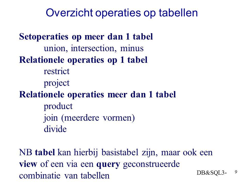 DB&SQL3- 9 Overzicht operaties op tabellen Setoperaties op meer dan 1 tabel union, intersection, minus Relationele operaties op 1 tabel restrict proje