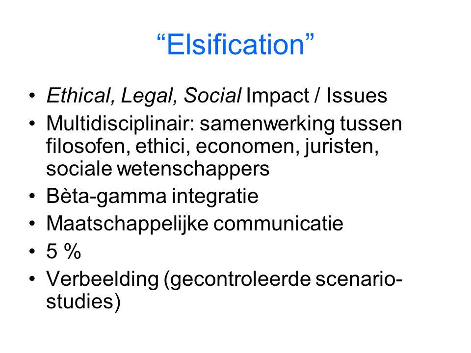 Elsification Ethical, Legal, Social Impact / Issues Multidisciplinair: samenwerking tussen filosofen, ethici, economen, juristen, sociale wetenschappers Bèta-gamma integratie Maatschappelijke communicatie 5 % Verbeelding (gecontroleerde scenario- studies)