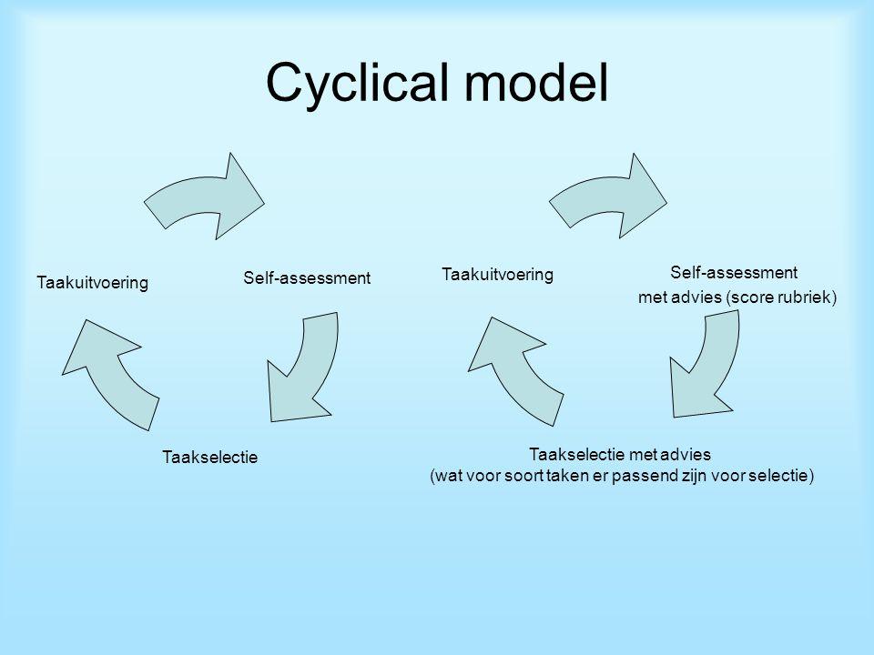 Cyclical model Self-assessment Taakselectie Taakuitvoering Self-assessment met advies (score rubriek) Taakselectie met advies (wat voor soort taken er passend zijn voor selectie) Taakuitvoering